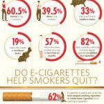 InfoGraphic: What Big Government Doesn't Want You to See About E Cigs